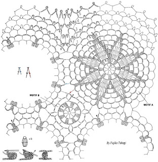 Crochet circle motif pattern, Crochet lace table runner