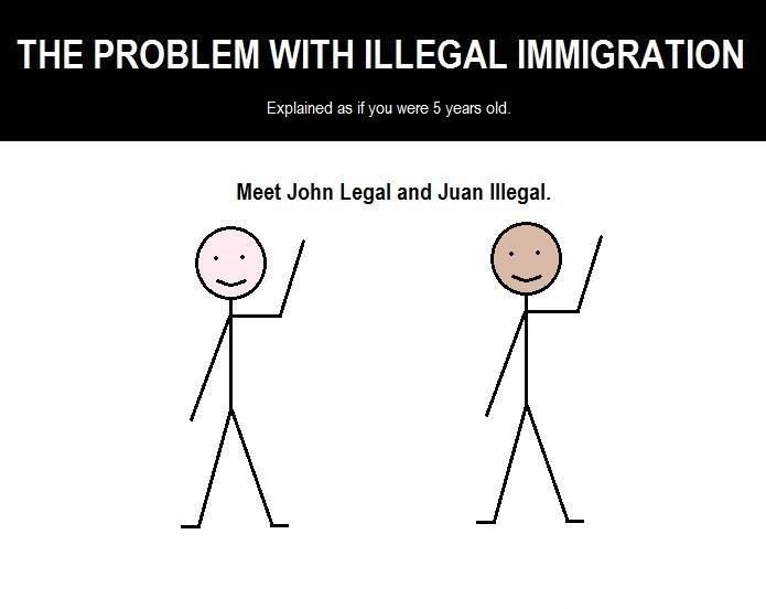 America's Problems with Illegal Immigration