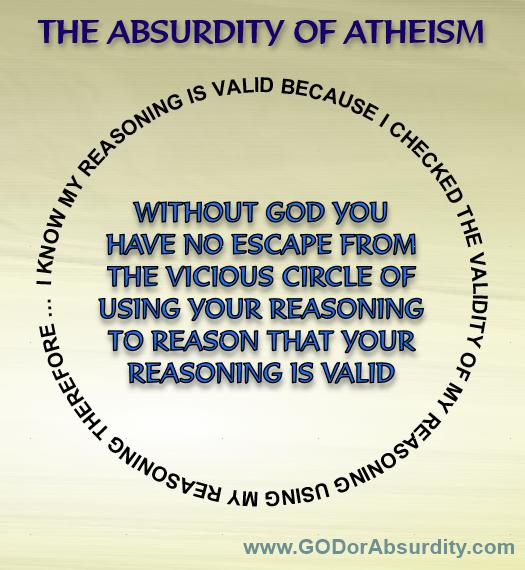 Image result for circular reasoning denial of miracles