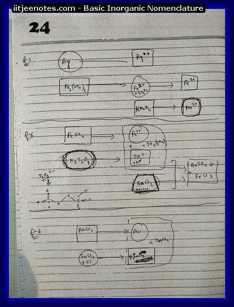 Inorganic Nomenclature Notes 6