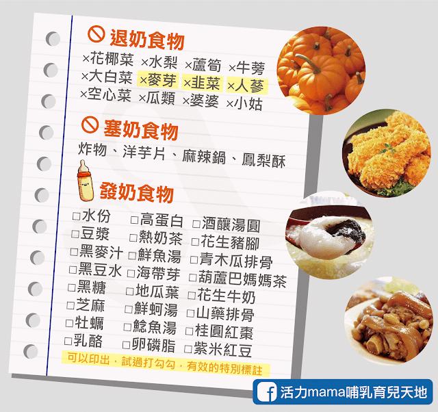 每個人身體狀況不同,並非所有食物皆會達到發奶效果,可以將「發奶、退奶、塞奶食物清單表」儲存,可以依照自己親身使用過有效的打勾!