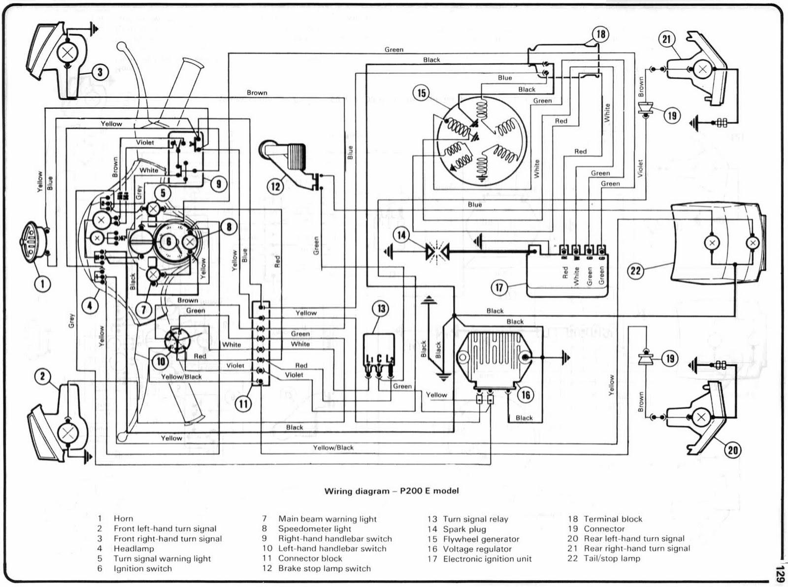 Vespawiringdiagram - Auto Electrical Wiring Diagram on