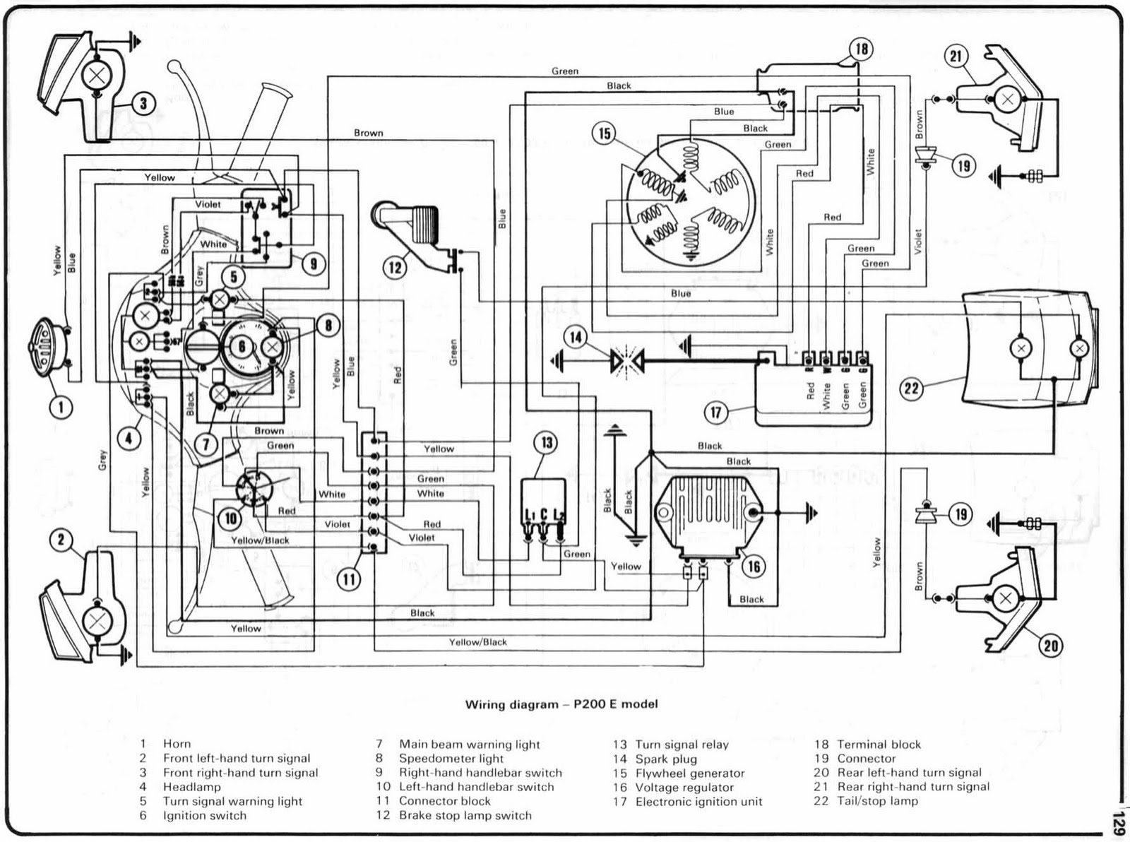 Proa Vespa P200 E Model Wiring Diagram