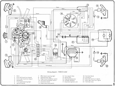 wiring free: Vespa P200 E Model Wiring Diagram