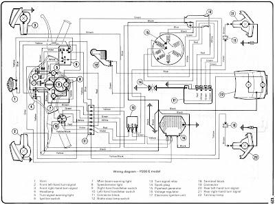 vespa wiring diagram free wiring free: vespa p200 e model wiring diagram