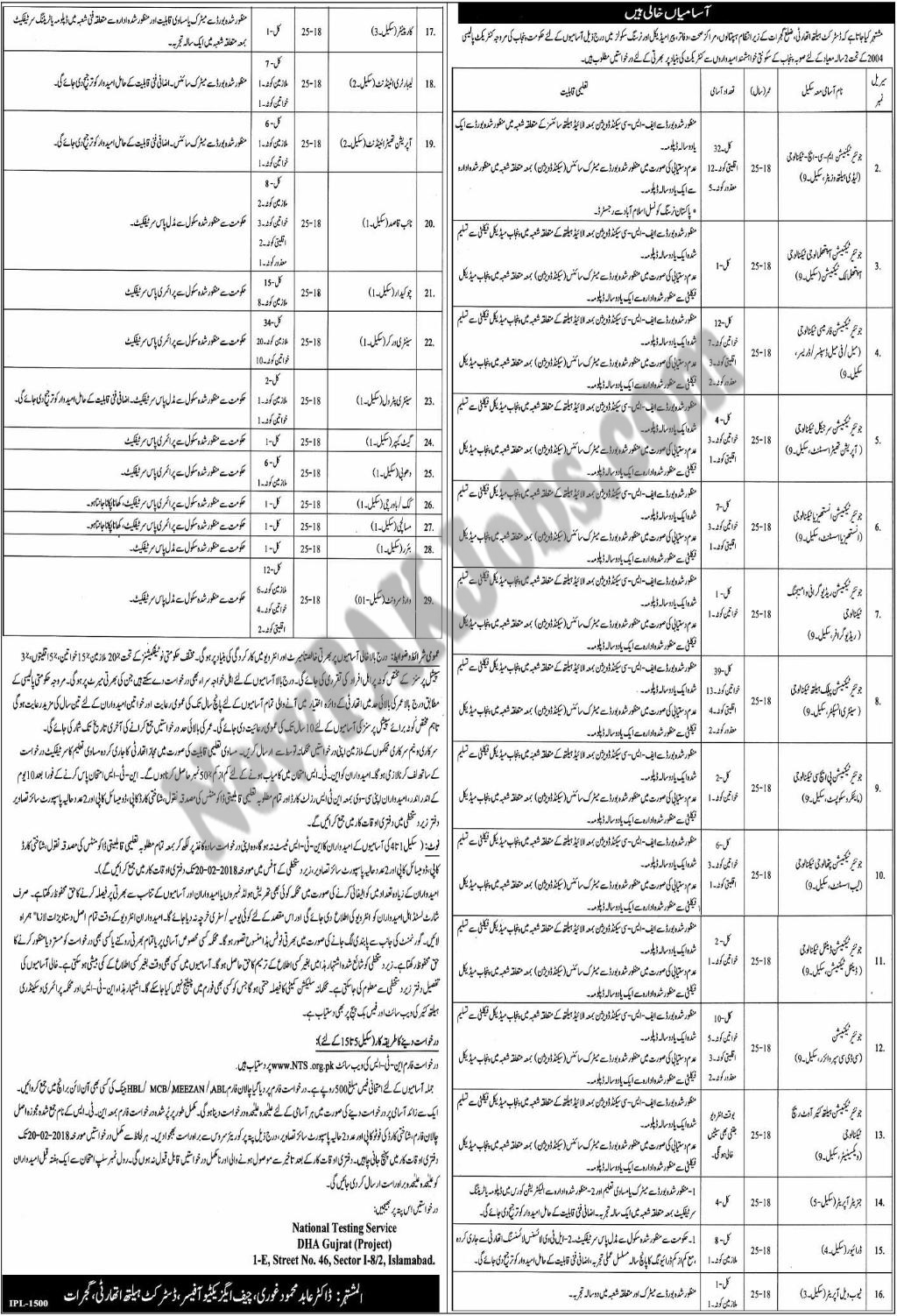 New NTS Jobs 2018 In District Health Authority Gujrat, Download Application Form