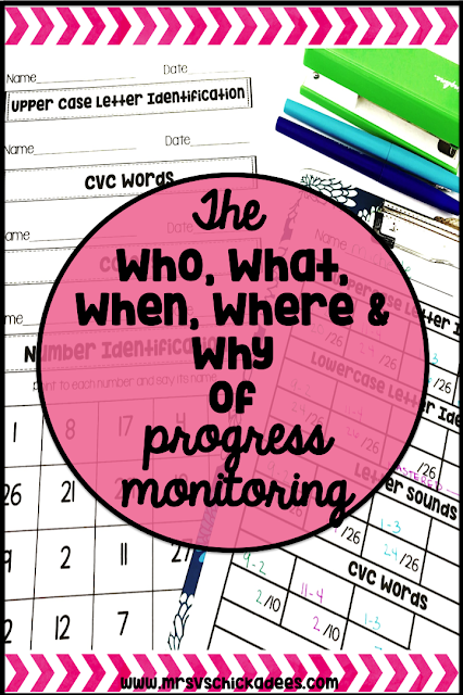 A guide to progress monitoring for general and special education teachers to help with reading, math and RTI success
