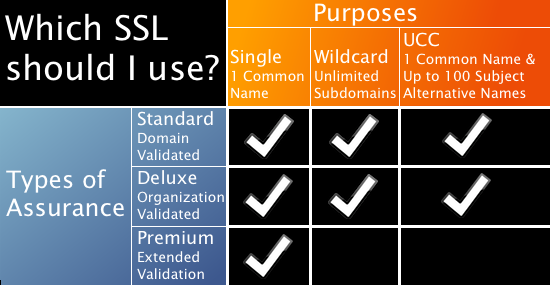 How to use a GoDaddy wildcard certificate, issued to a IIS