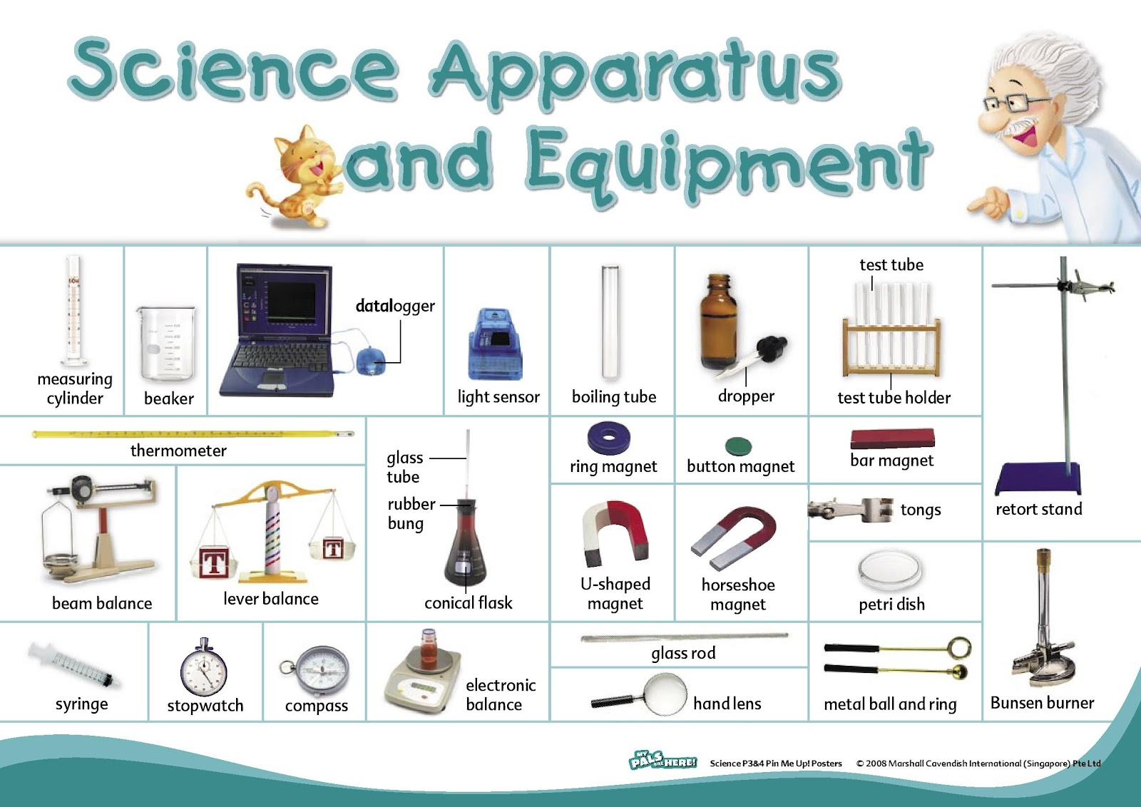 Science Apparatus Pictures To Pin