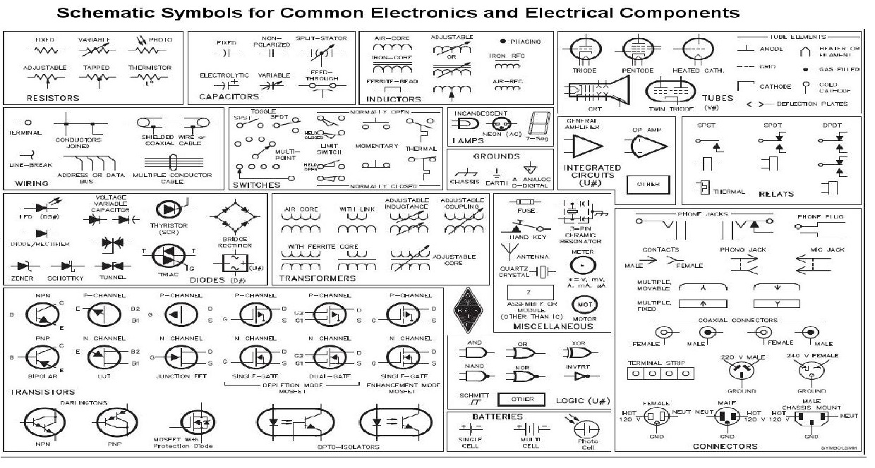 sch u00e9matic symbols for common electronic and electrical