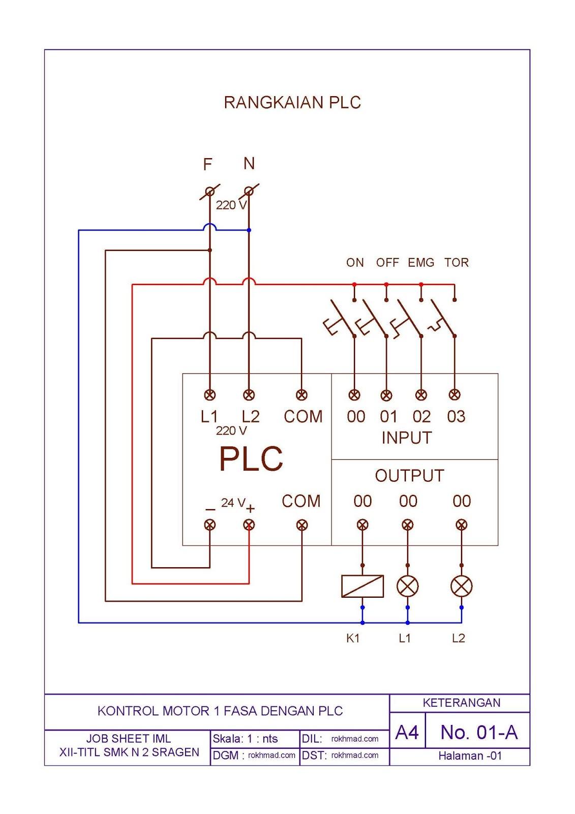Job Sheet Praktek Plc 01 Menyalakan Satu Buah Motor Listrik 3 Fasa