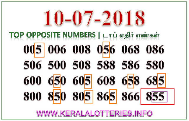 Sthree Sakthi SS-114 Best Opposite Numbers Kerala lottery guessing by keralalotteries