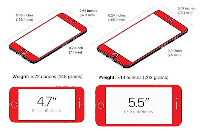 iphone 8 plus, apple iphone 8, iphone 8 price, iphone 8 plus colors, iphone 8 plus price, iphone 8 plus features, iphone 8 camera features