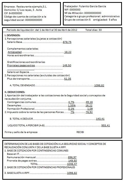 Burocratitis Mi N Mina