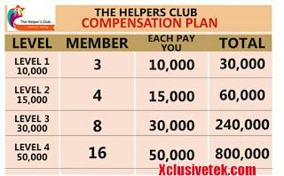 Helpersclub