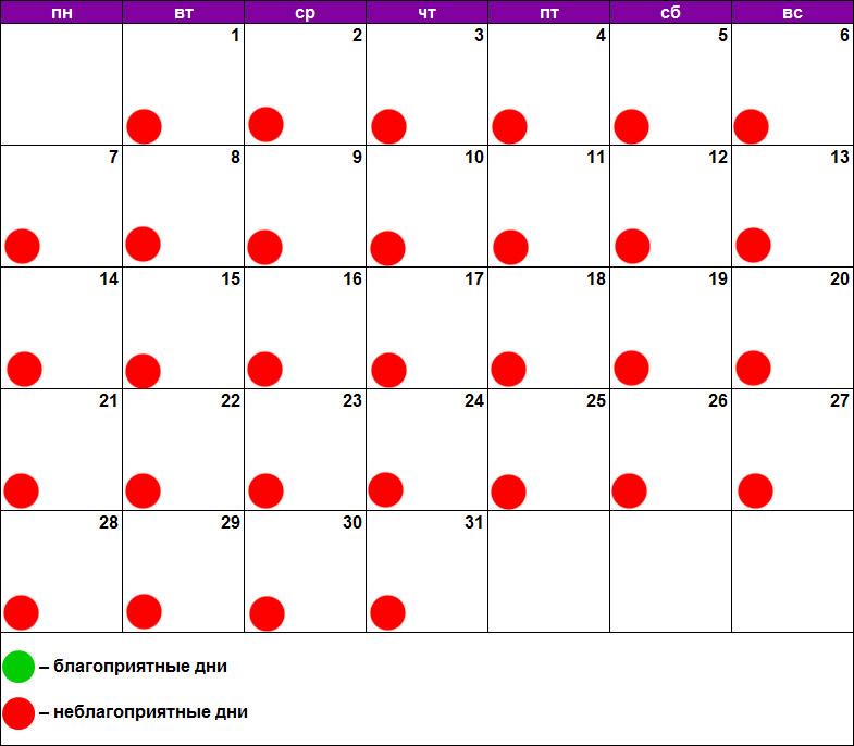 Лунный календарь пирсинга и прокалывания ушей январь 2019