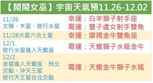 【鬧鬧女巫】宇宙天氣預報2018.11.26-12.02