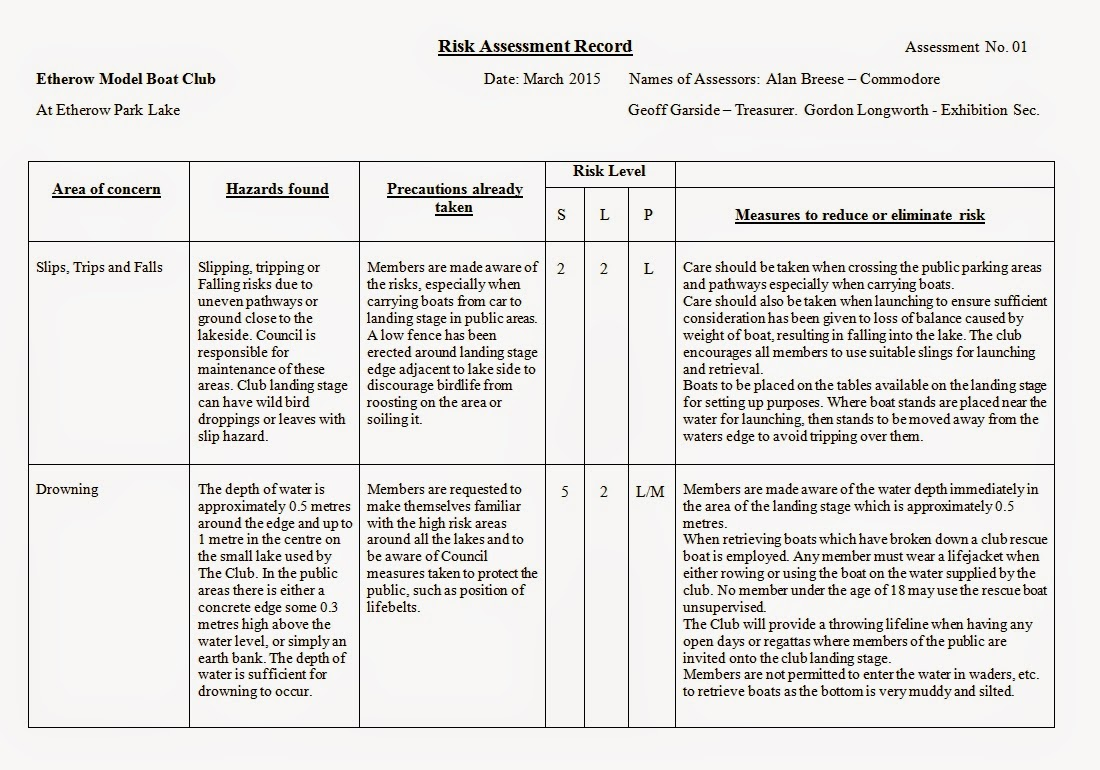 Risk assessment examples template gallery template for Risk documentation template