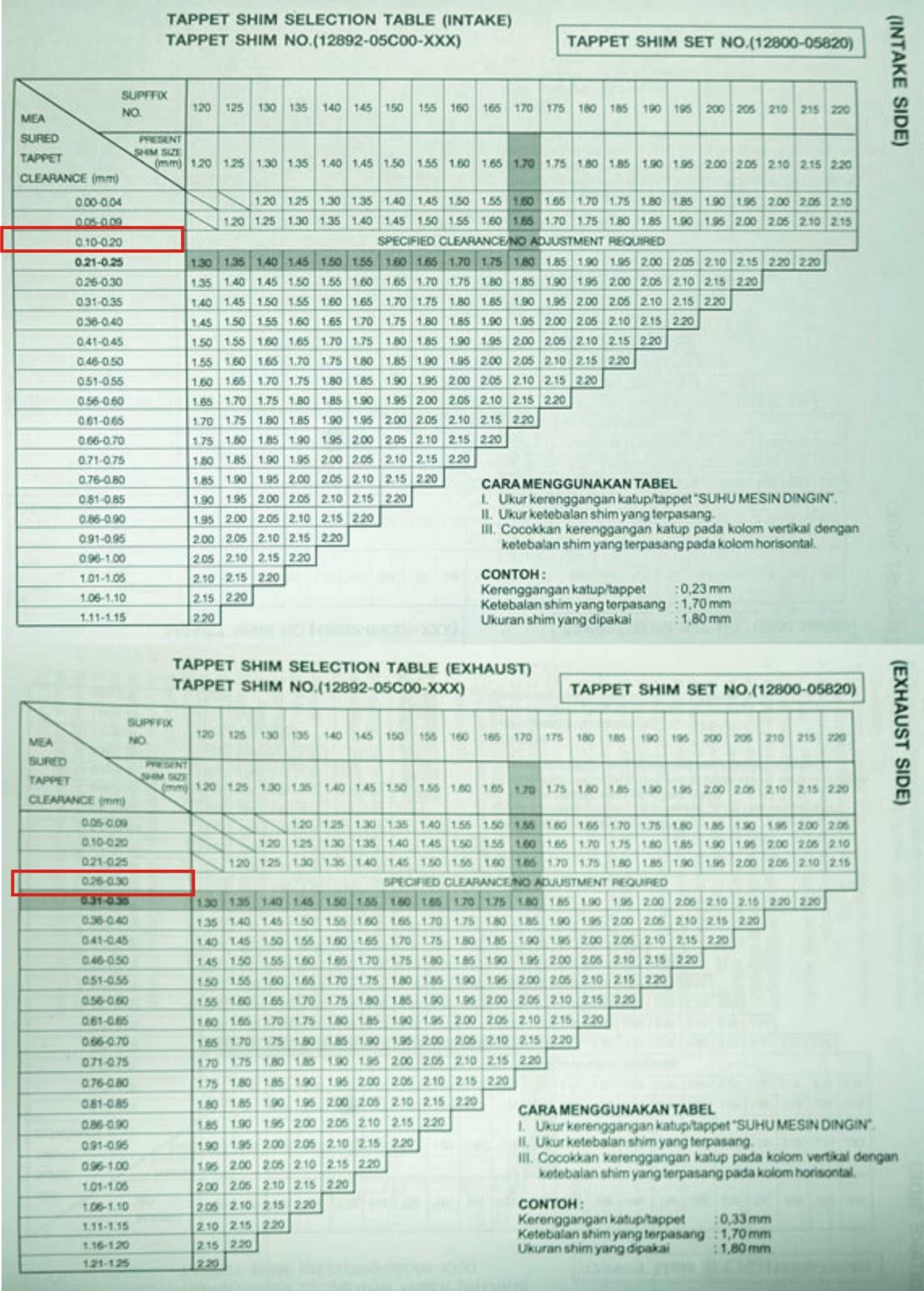 Manual Yamaha Mio valve Clearance specs