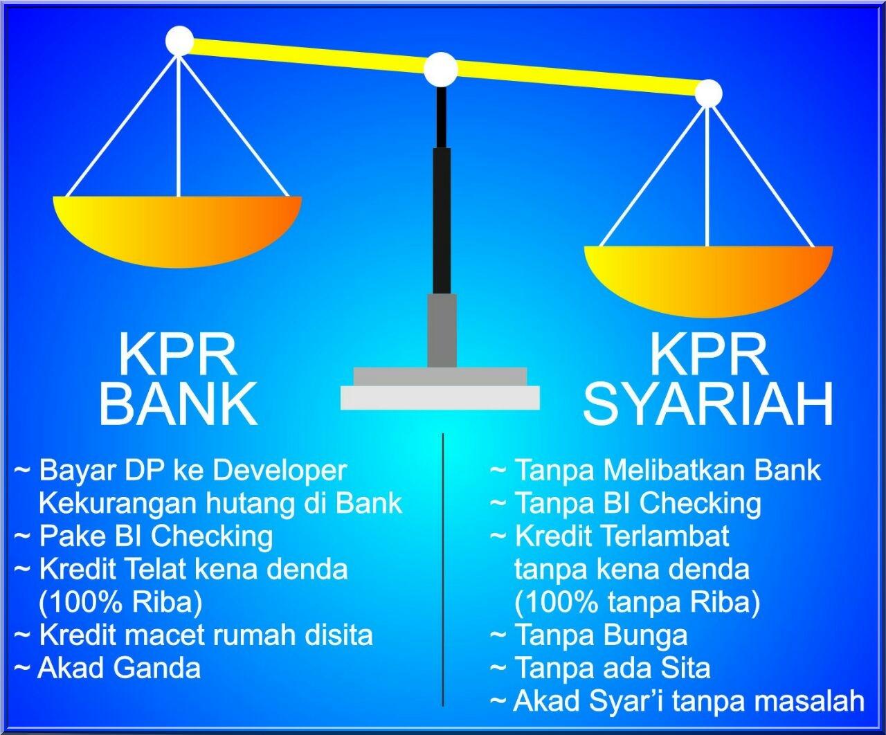 hutang bank menurut islam