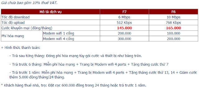 Lắp Đặt Internet FPT Tại Thị Xã Long Khánh 1