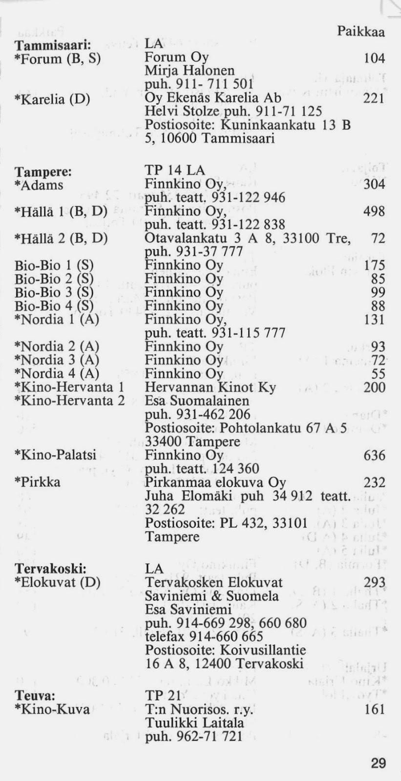 Tampereen Elokuvateatterit