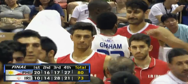 Mighty Sports Pilipinas def. Iran, 80-73 (REPLAY VIDEO) Jones Cup 2016