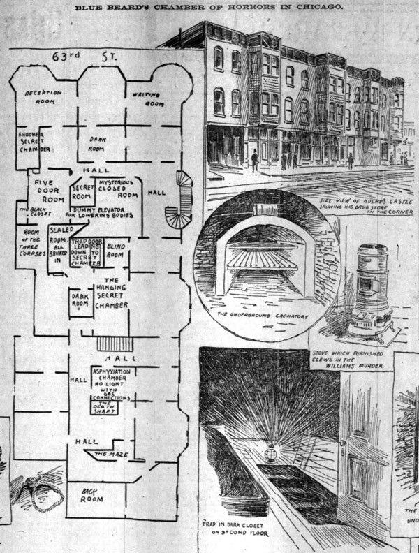 Mundo Tentacular H H Holmes A Terrível História Do Monstro Da Cidade Branca