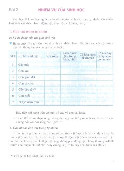 Trang 8 sach Sách Giáo Khoa Sinh Học Lớp 6