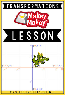 Using Scratch and the MaKey-MaKey for a lesson on transformations