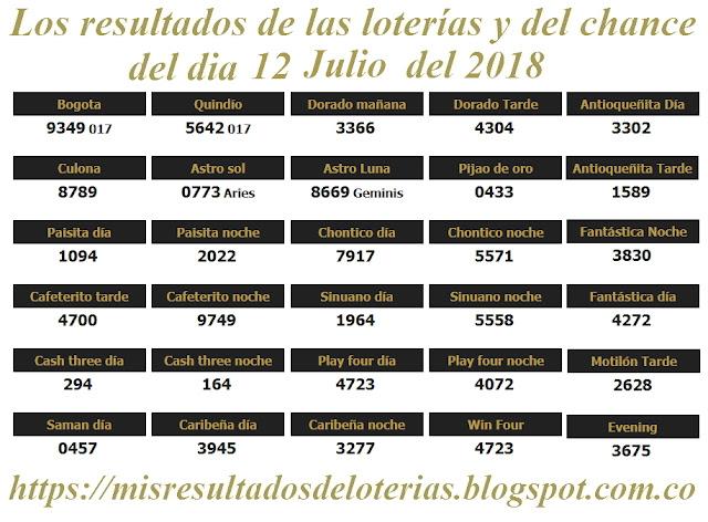 Resultados de las loterías de Colombia | Ganar chance | Los resultados de las loterías y del chance del dia 12 de Julio del 2018