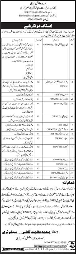 Sindh Judicial Academy Latest Jobs 2019