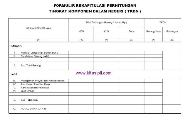 Pengertian tkdn (tingkat komponen dalam negri)