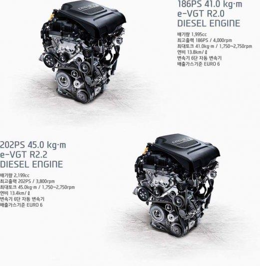 giá xe Hyundai Santafe 2016 phiên bản nâng cấp Hyundai Santafe 2016 phiên bản nâng cấp (Facelift) có gì mới? hyundai santa fe 2016 new phien ban nang cap 2B 25288 2529