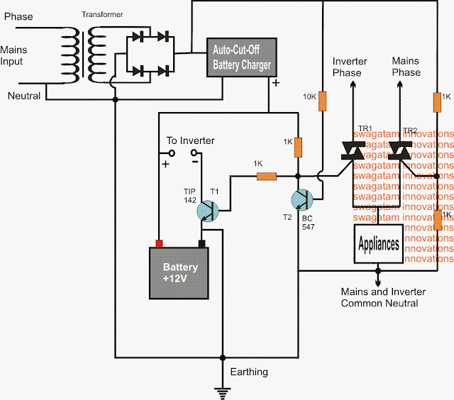 Inverter/Mains AC Changeover Circuit Using Triacs