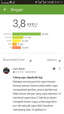 rating app blogger