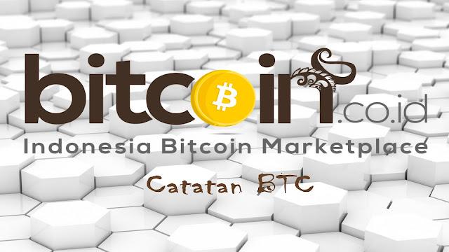 indonesian wallet bitcoin