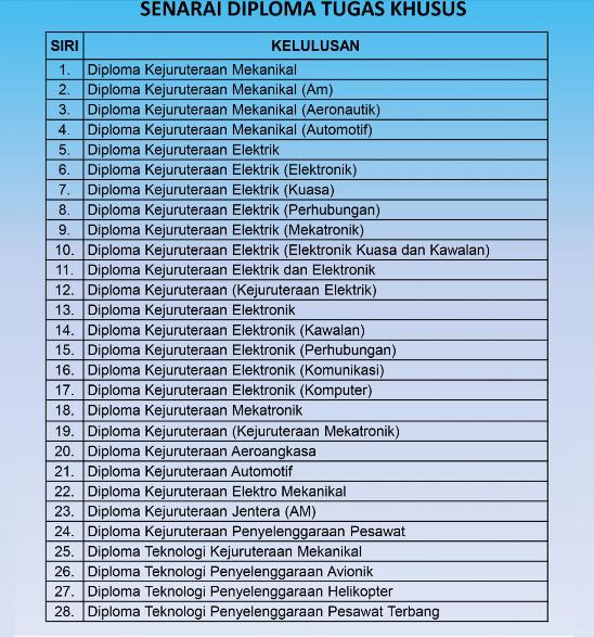 senarai kursus diploma tugas khusus