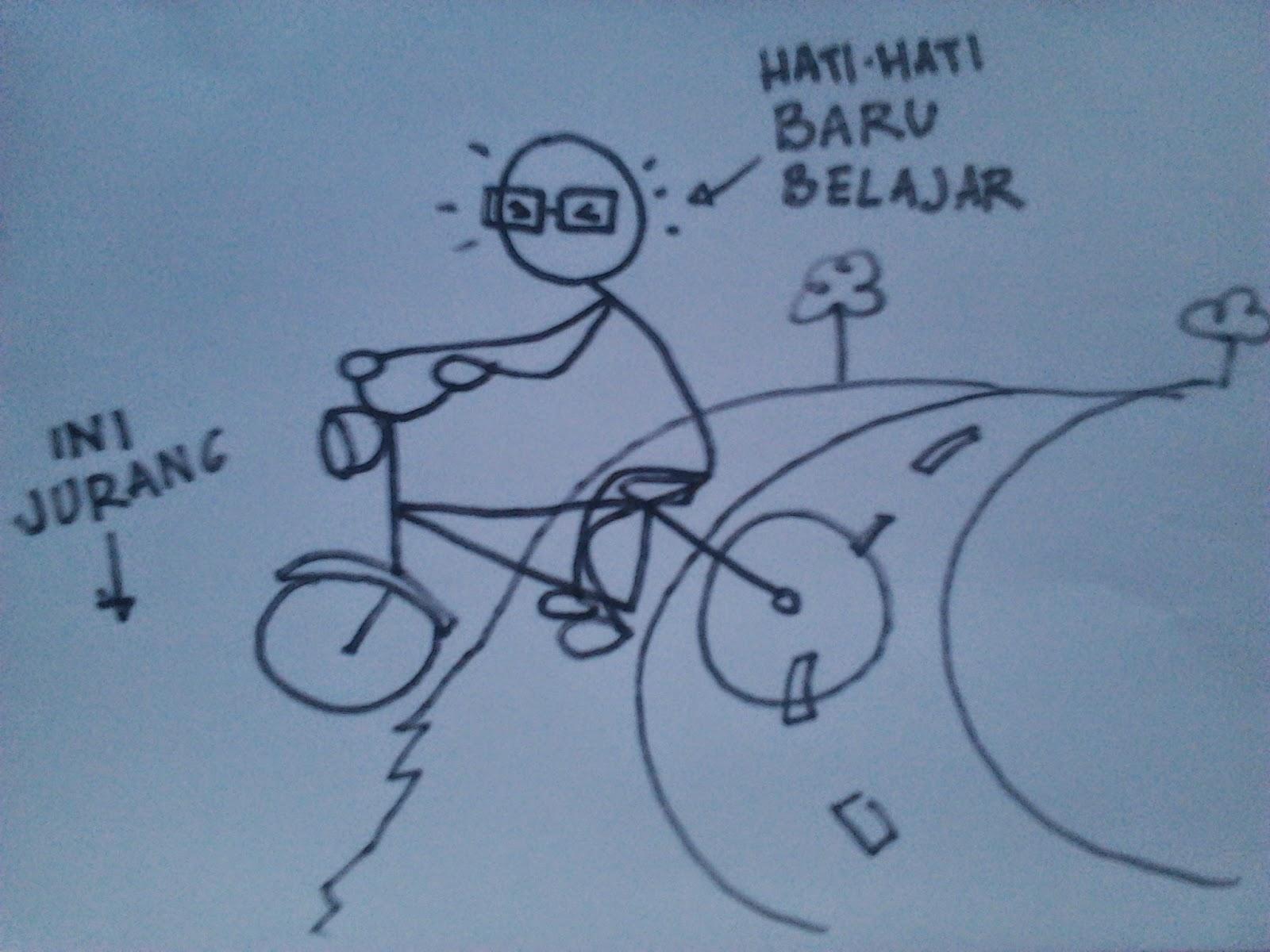 Gambar Kartun Anak Terjatuh Dari Sepeda | Top Gambar