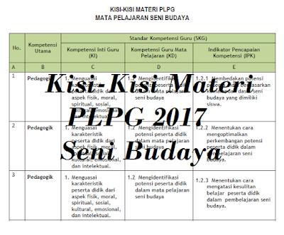 Kisi-kisi Materi Seni Budaya PLPG 2017