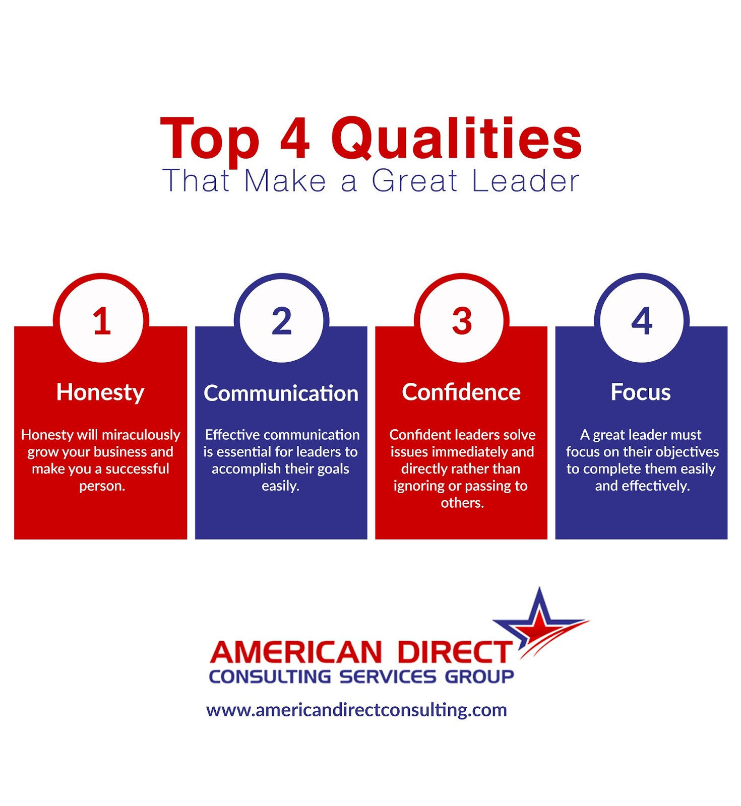 5 Reasons Why Itil Certification Is Important American Direct