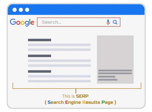 Serp Page Example Template