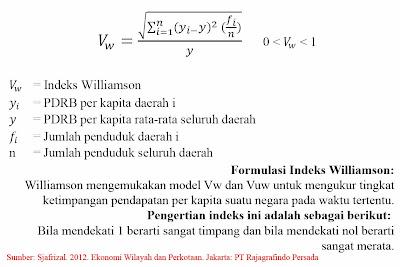 Formulasi Indeks Williamson (Ketimpangan Pembangunan)