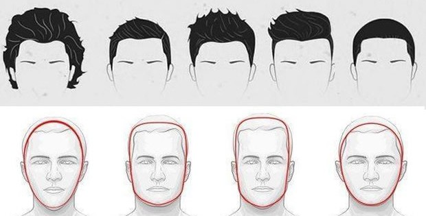 Awesome Quotes How To Choose The Right Haircut For Your
