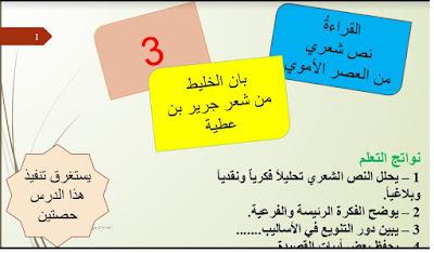 حل درس بان الخليط في اللغة العربية للصف العاشر