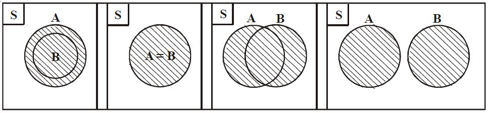 Pengertian dan contoh soal gabungan dua himpunan info pelajaran contoh soal gabungan dua himpunan ccuart Image collections