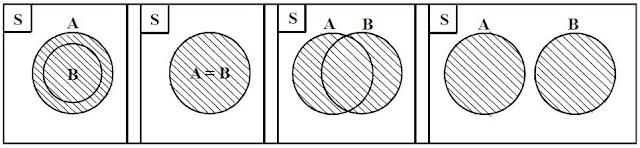 Pengertian dan contoh soal gabungan dua himpunan berpendidikan contoh soal gabungan dua himpunan ccuart Gallery