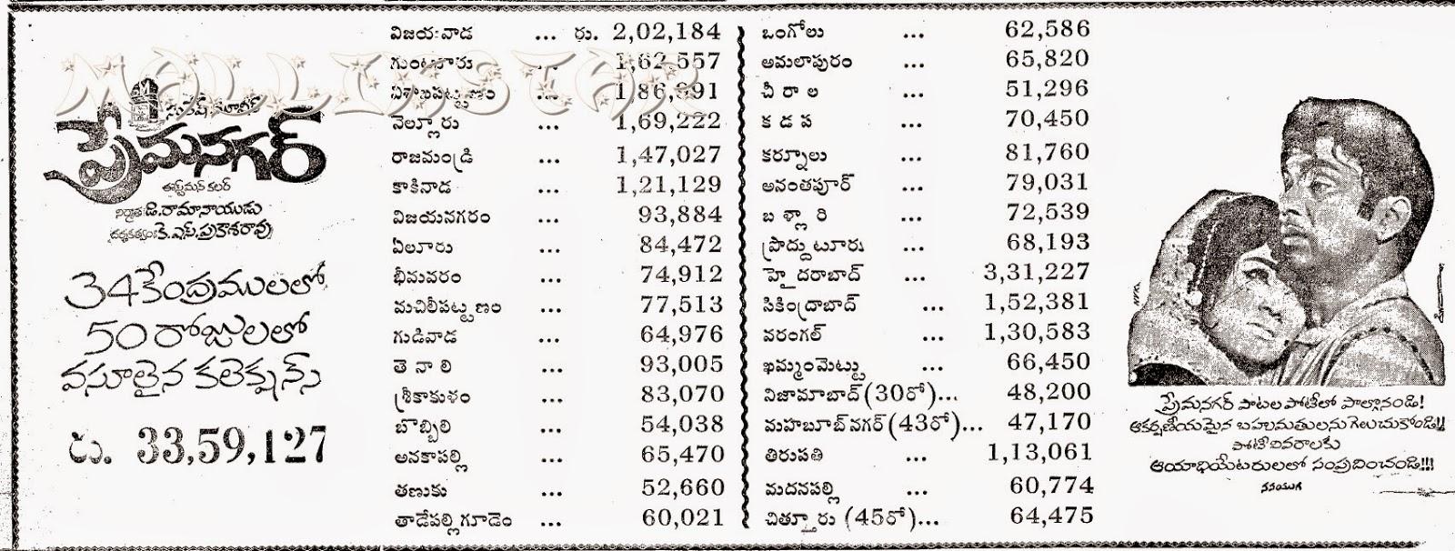 35 years for ANR's Premabhishekam - Forum