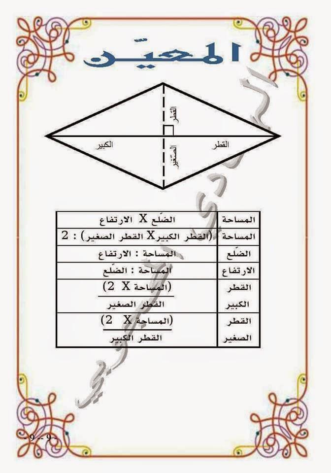 10676349 459496750884028 628803461849062898 n - ملخص مادة الرياضيات مناظرة المعلمين