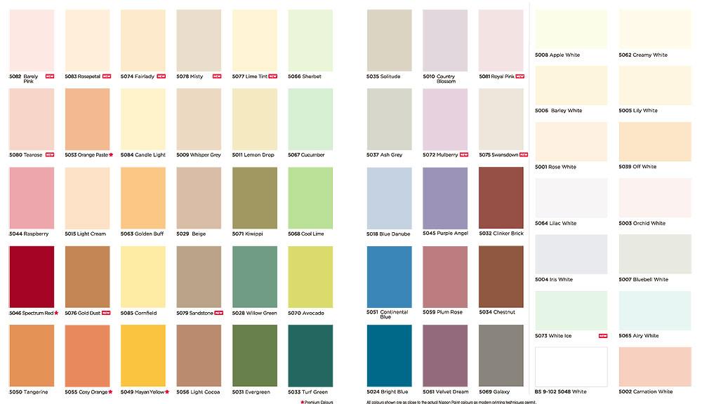 Warna Rumah Cat Jotun 2021